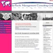 asia-pacific-management-consulting-gmbh